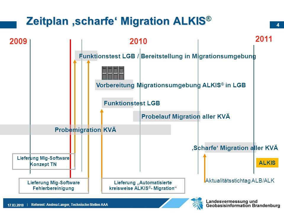 4 17.03.2010 Referent: Andrea Langer, Technische Stellen AAA Probelauf Migration aller KVÄ Funktionstest LGB Zeitplan scharfe Migration ALKIS Zeitplan