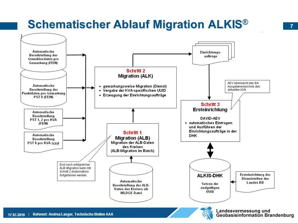 8 17.03.2010 Referent: Andrea Langer, Technische Stellen AAA Phase 1 Phase 1: Befähigungsschulung (programmtechnisch) 3 Schulungsblöcke für alle KVÄ (je 5/10/5 MA pro KVA) Informationsveranstaltung (2 Tage) Grundschulung ALKIS ® - EQK (2 Tage) Vertiefung 1 ALKIS ® - EQK (2 Tage) .