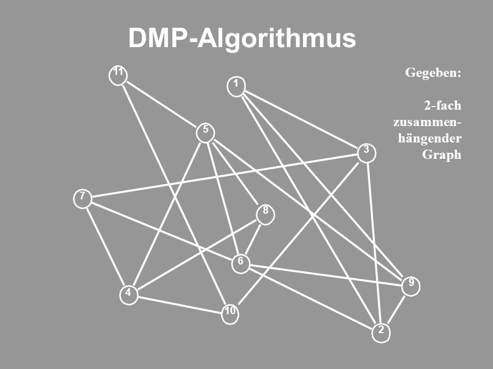 DMP-Algorithmus 9 1 11 3 2 6 5 7 8 4 10 Gegeben: 2-fach zusammen- hängender Graph