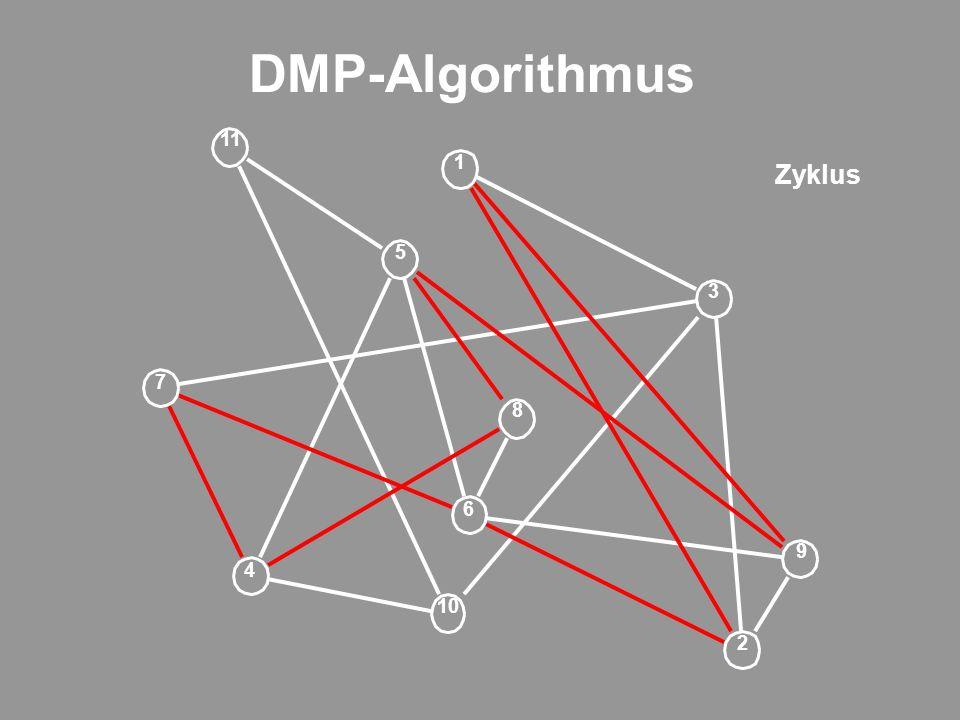 DMP-Algorithmus 9 1 11 3 2 6 5 7 8 4 10 Zyklus