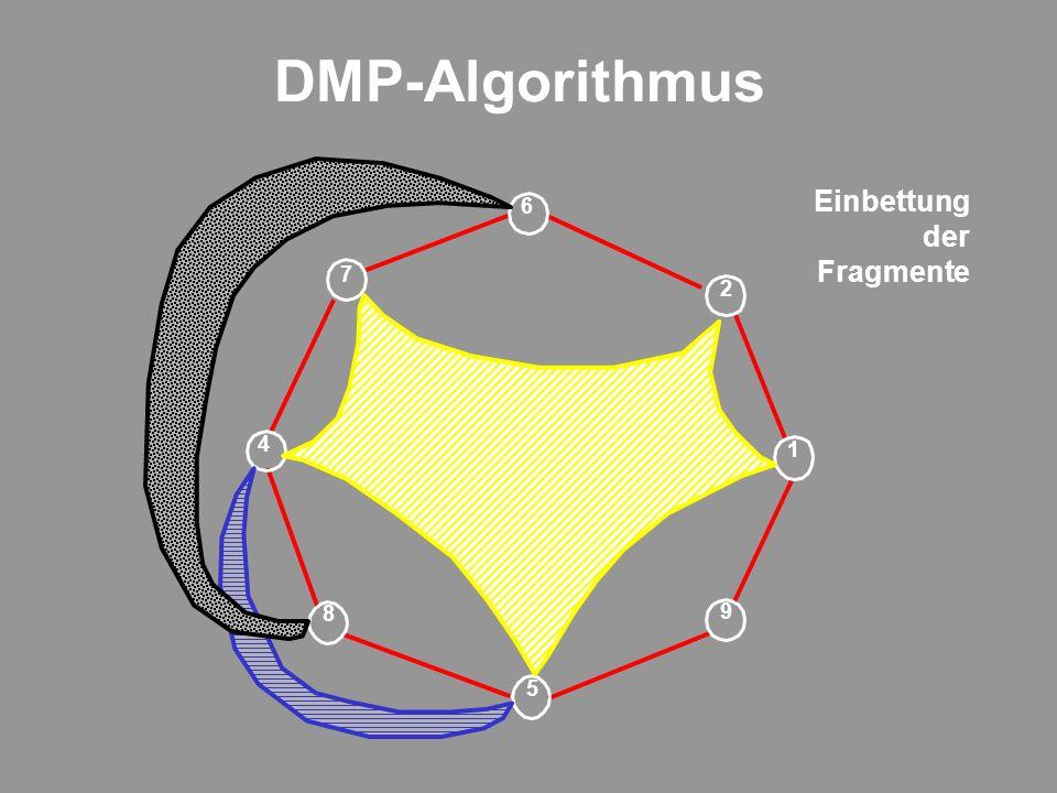 DMP-Algorithmus 9 1 2 6 5 7 8 4 Einbettung der Fragmente