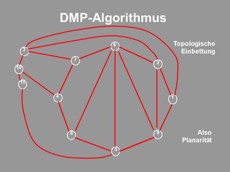 DMP-Algorithmus 9 1 2 6 5 7 8 4 11 3 10 Topologische Einbettung Also Planarität
