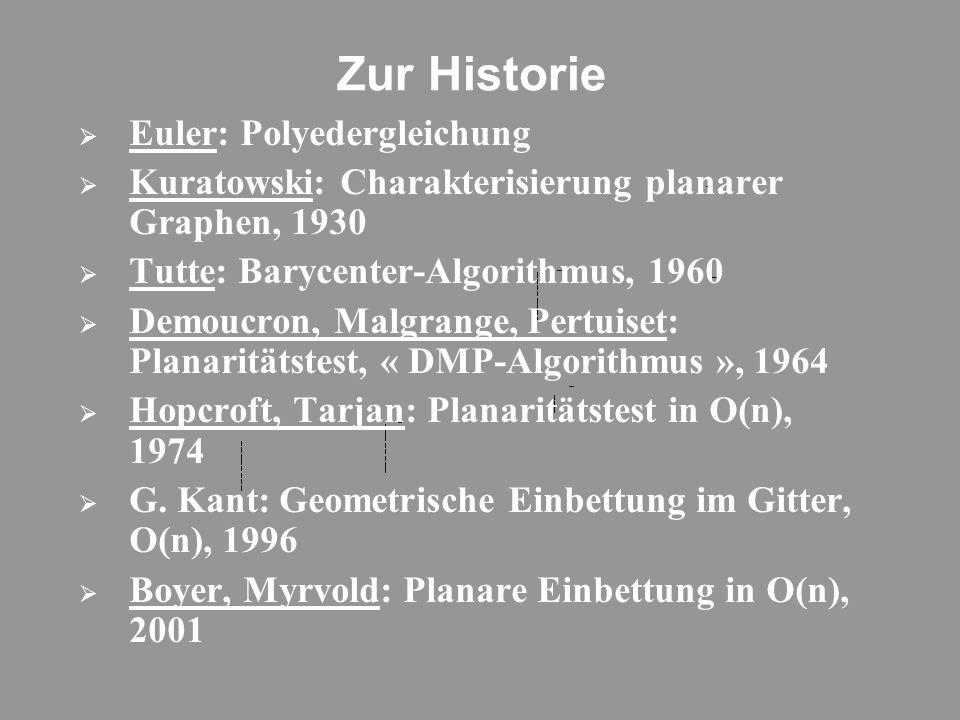 Zur Historie Euler: Polyedergleichung Kuratowski: Charakterisierung planarer Graphen, 1930 Tutte: Barycenter-Algorithmus, 1960 Demoucron, Malgrange, Pertuiset: Planaritätstest, « DMP-Algorithmus », 1964 Hopcroft, Tarjan: Planaritätstest in O(n), 1974 G.