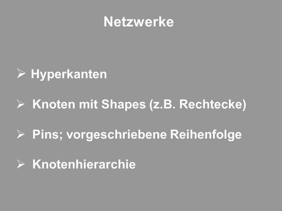 Netzwerke Hyperkanten Knoten mit Shapes (z.B.