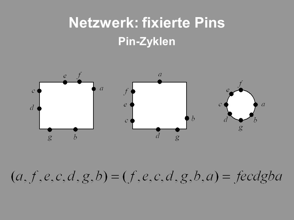 Pin-Zyklen