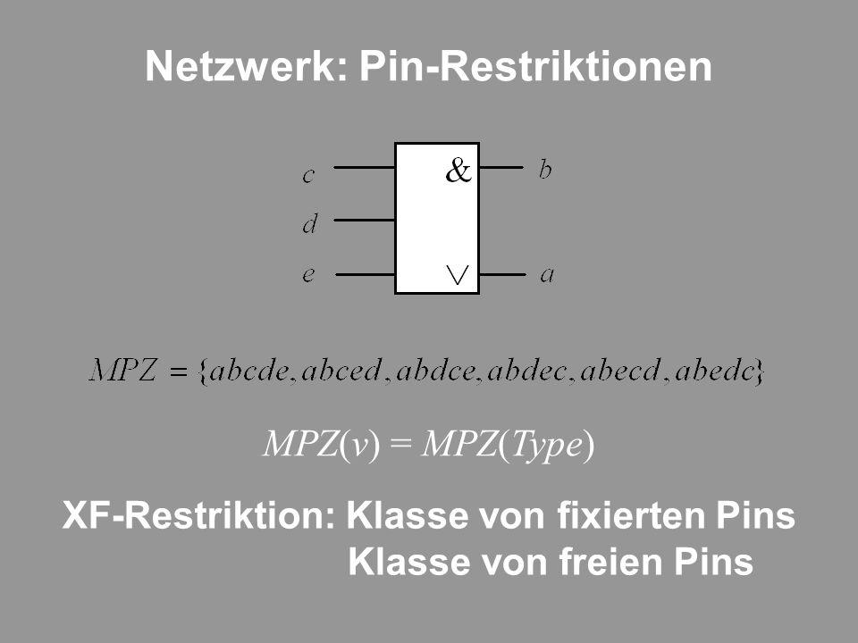 Netzwerk: Pin-Restriktionen MPZ(v) = MPZ(Type) XF-Restriktion: Klasse von fixierten Pins Klasse von freien Pins