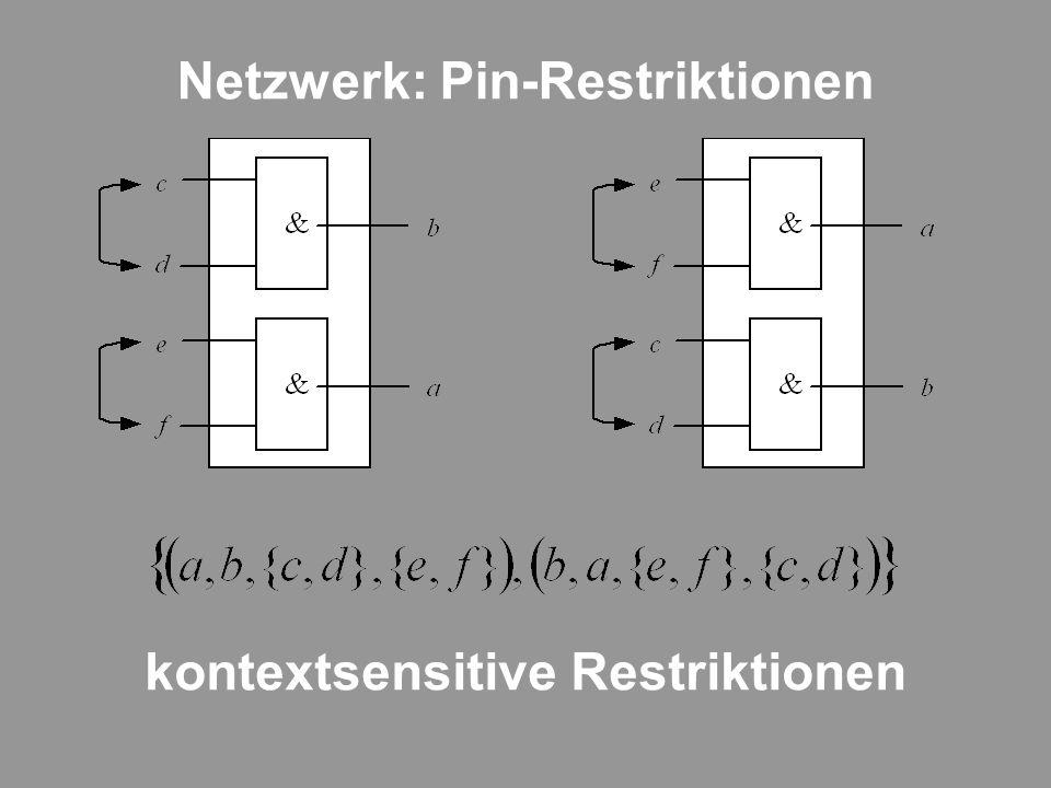 Netzwerk: Pin-Restriktionen kontextsensitive Restriktionen