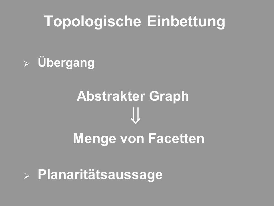 Topologische Einbettung Übergang Abstrakter Graph Menge von Facetten Planaritätsaussage