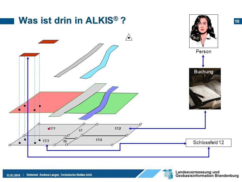 10 15.03.2010 Referent: Andrea Langer, Technische Stellen AAA Was ist drin in ALKIS ® ? 17/1 17/3 17/2 17/4 17 16 Person Buchung Schlossfeld 12