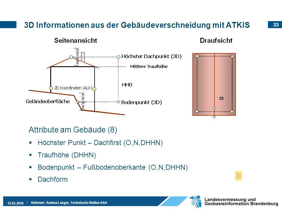 23 15.03.2010 Referent: Andrea Langer, Technische Stellen AAA 3D Informationen aus der Gebäudeverschneidung mit ATKIS Attribute am Gebäude (8) Höchste
