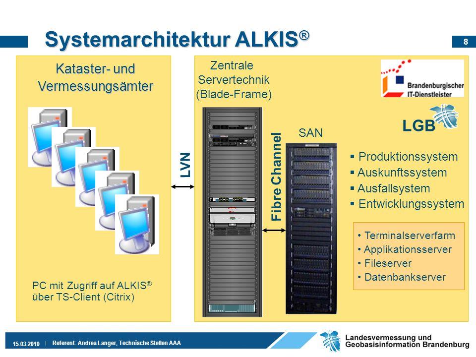 8 15.03.2010 Referent: Andrea Langer, Technische Stellen AAA Systemarchitektur ALKIS ® Zentrale Servertechnik (Blade-Frame) LVN PC mit Zugriff auf ALK
