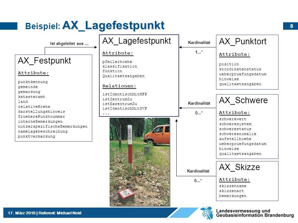 8 17. März 2010   Referent: Michael Neid AX_Lagefestpunkt Beispiel: AX_Lagefestpunkt AX_Festpunkt Attribute: punktkennung gemeinde gemarkung katastera