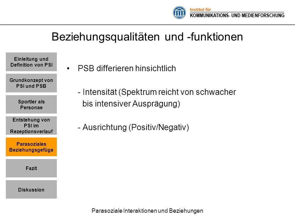 Einleitung und Definition von PSI Grundkonzept von PSI und PSB Sportler als Personae Entstehung von PSI im Rezeptionsverlauf Parasoziales Beziehungsge