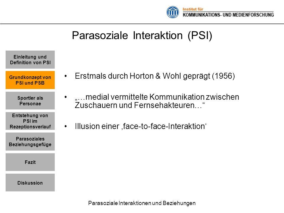 Grundkonzept von PSI und PSB Sportler als Personae Entstehung von PSI im Rezeptionsverlauf Parasoziales Beziehungsgefüge Fazit Diskussion Parasoziale