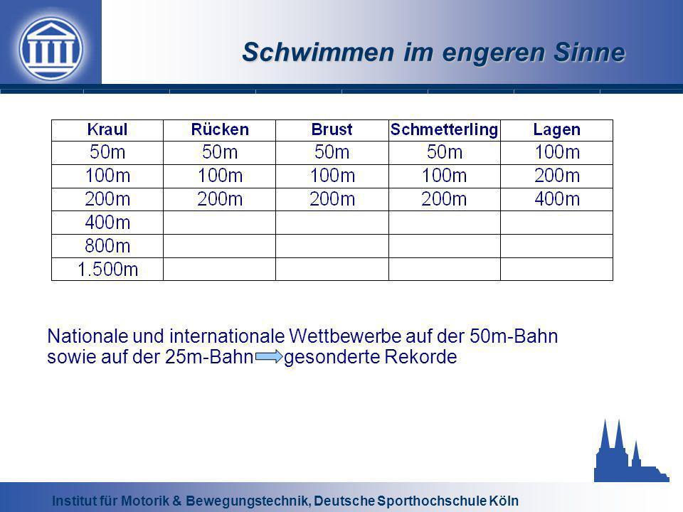 Institut für Motorik & Bewegungstechnik, Deutsche Sporthochschule Köln Schwimmen im engeren Sinne Nationale und internationale Wettbewerbe auf der 50m-Bahn sowie auf der 25m-Bahn gesonderte Rekorde