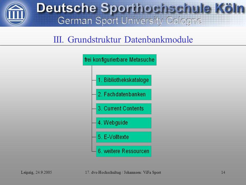 Leipzig, 24.9.200517. dvs-Hochschultag / Johannsen: ViFa Sport14 III. Grundstruktur Datenbankmodule