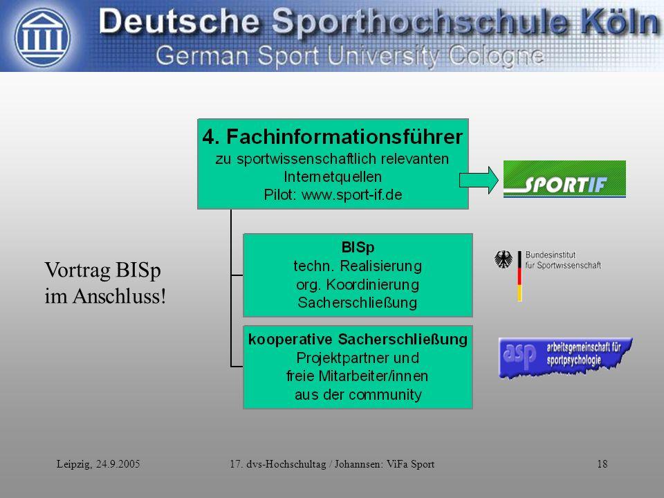 Leipzig, 24.9.200517. dvs-Hochschultag / Johannsen: ViFa Sport18 Vortrag BISp im Anschluss!