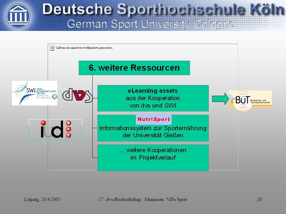 Leipzig, 24.9.200517. dvs-Hochschultag / Johannsen: ViFa Sport20