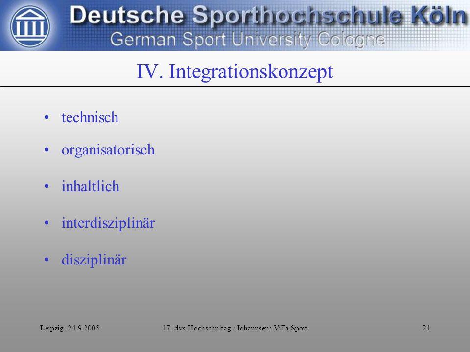 Leipzig, 24.9.200517.
