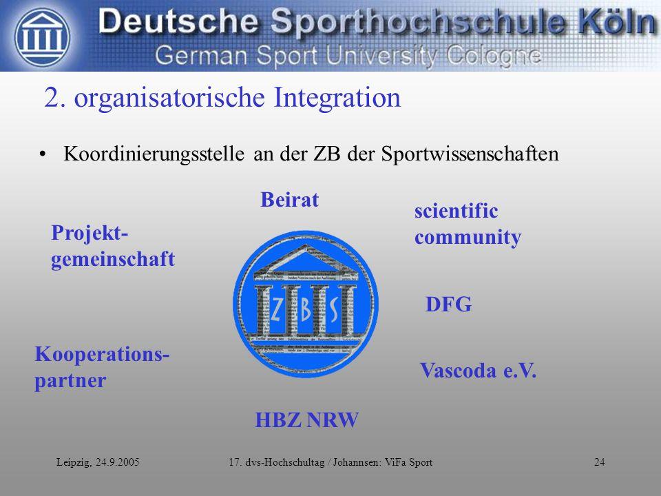 Leipzig, 24.9.200517. dvs-Hochschultag / Johannsen: ViFa Sport24 2.