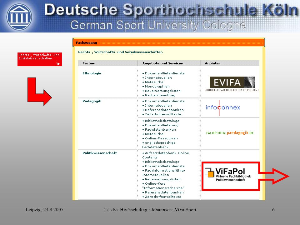 Leipzig, 24.9.200517. dvs-Hochschultag / Johannsen: ViFa Sport17