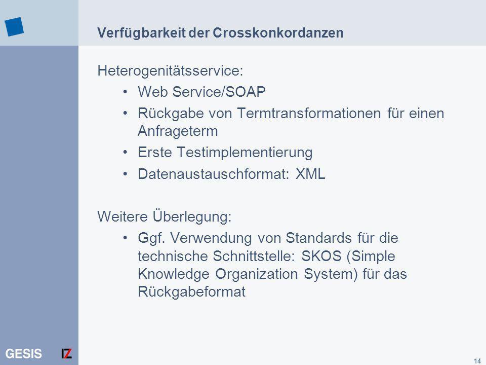 14 Verfügbarkeit der Crosskonkordanzen Heterogenitätsservice: Web Service/SOAP Rückgabe von Termtransformationen für einen Anfrageterm Erste Testimple