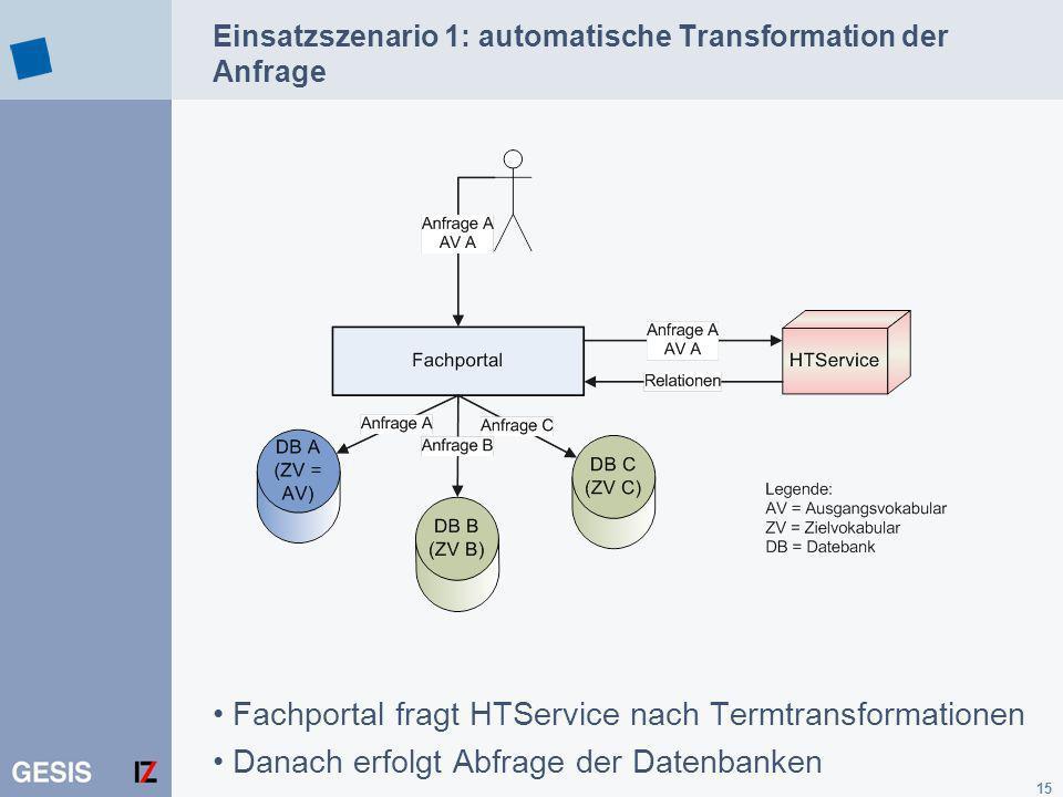 15 Einsatzszenario 1: automatische Transformation der Anfrage Fachportal fragt HTService nach Termtransformationen Danach erfolgt Abfrage der Datenban