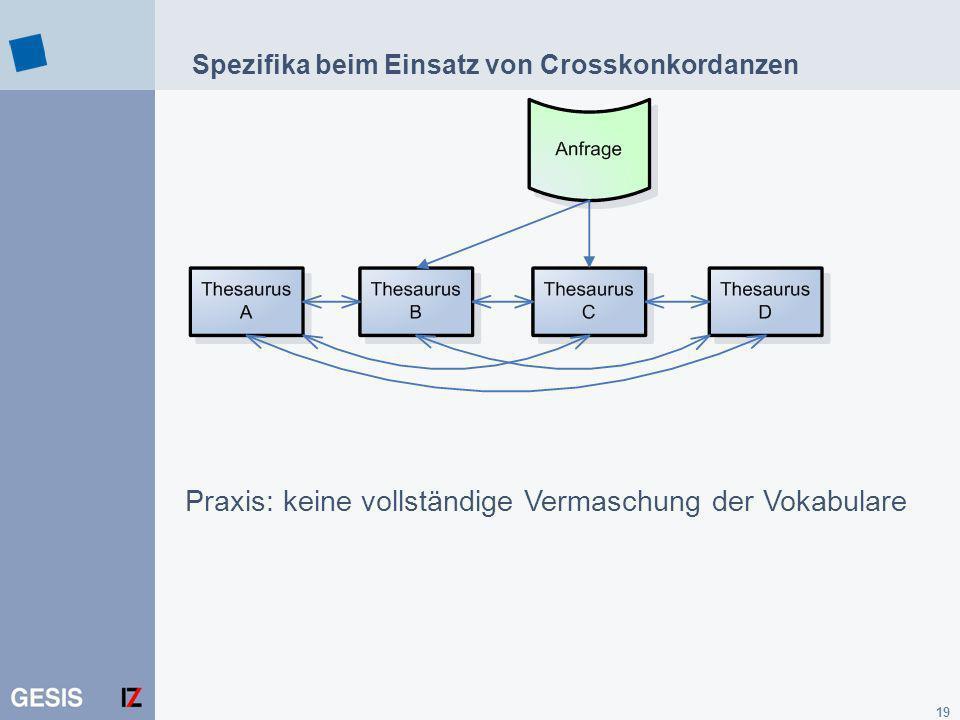 19 Spezifika beim Einsatz von Crosskonkordanzen Praxis: keine vollständige Vermaschung der Vokabulare