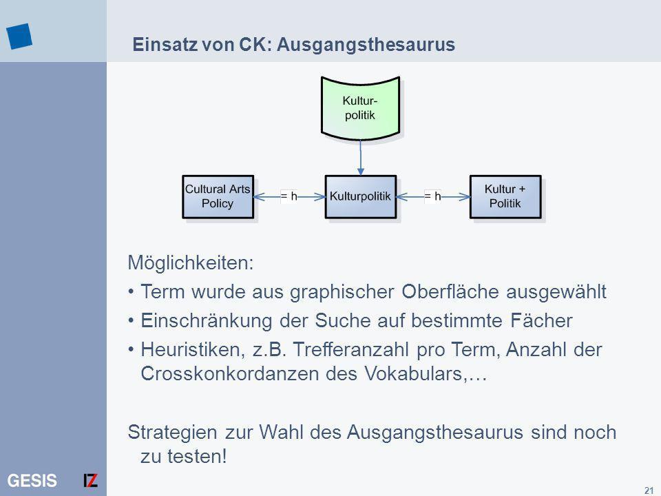 21 Einsatz von CK: Ausgangsthesaurus Möglichkeiten: Term wurde aus graphischer Oberfläche ausgewählt Einschränkung der Suche auf bestimmte Fächer Heur