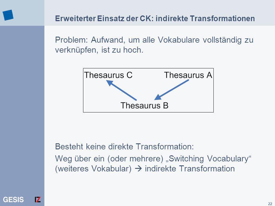 22 Erweiterter Einsatz der CK: indirekte Transformationen Problem: Aufwand, um alle Vokabulare vollständig zu verknüpfen, ist zu hoch. Besteht keine d