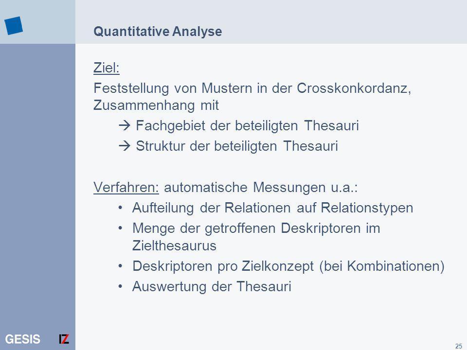 25 Quantitative Analyse Ziel: Feststellung von Mustern in der Crosskonkordanz, Zusammenhang mit Fachgebiet der beteiligten Thesauri Struktur der betei