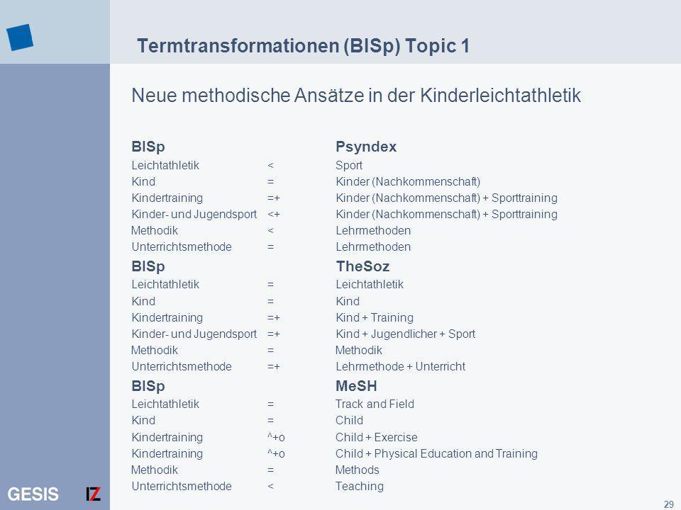 29 Termtransformationen (BISp) Topic 1 Neue methodische Ansätze in der Kinderleichtathletik BISpPsyndex Leichtathletik< Sport Kind=Kinder (Nachkommens