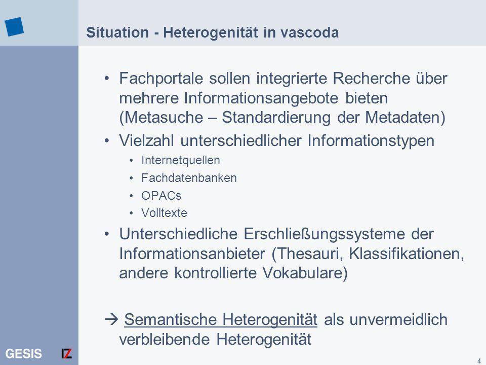 4 Situation - Heterogenität in vascoda Fachportale sollen integrierte Recherche über mehrere Informationsangebote bieten (Metasuche – Standardierung d