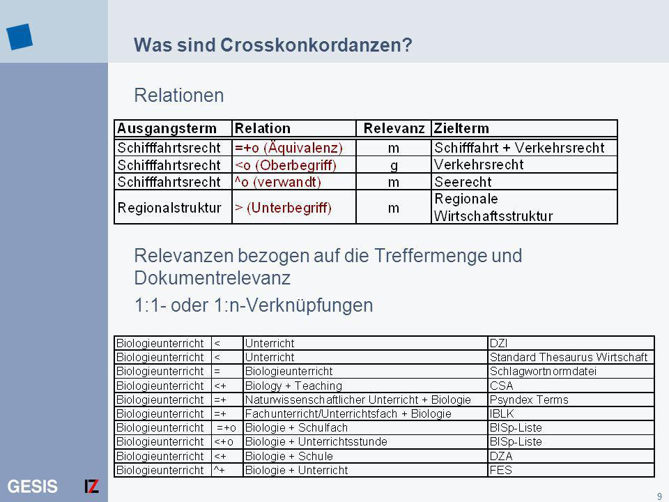10 Übersicht der kontrollierten Vokabulare (12/2006)