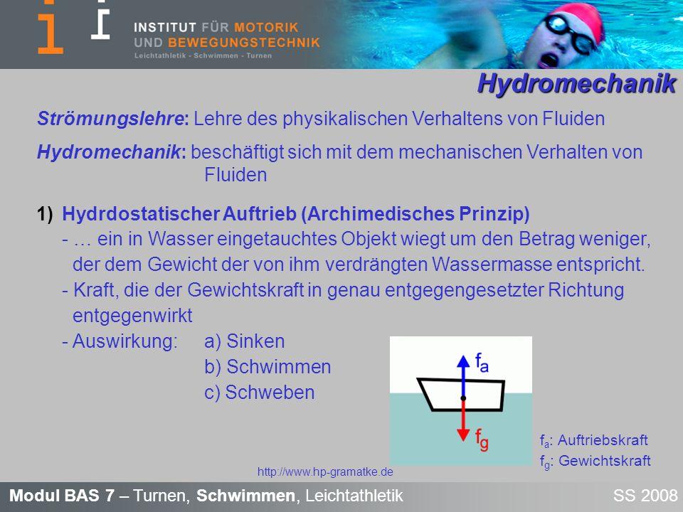 Modul BAS 7 – Turnen, Schwimmen, Leichtathletik SS 2008 Hydromechanik Hydromechanik Strömungslehre: Lehre des physikalischen Verhaltens von Fluiden Hydromechanik: beschäftigt sich mit dem mechanischen Verhalten von Fluiden 1)Hydrdostatischer Auftrieb (Archimedisches Prinzip) - … ein in Wasser eingetauchtes Objekt wiegt um den Betrag weniger, der dem Gewicht der von ihm verdrängten Wassermasse entspricht.