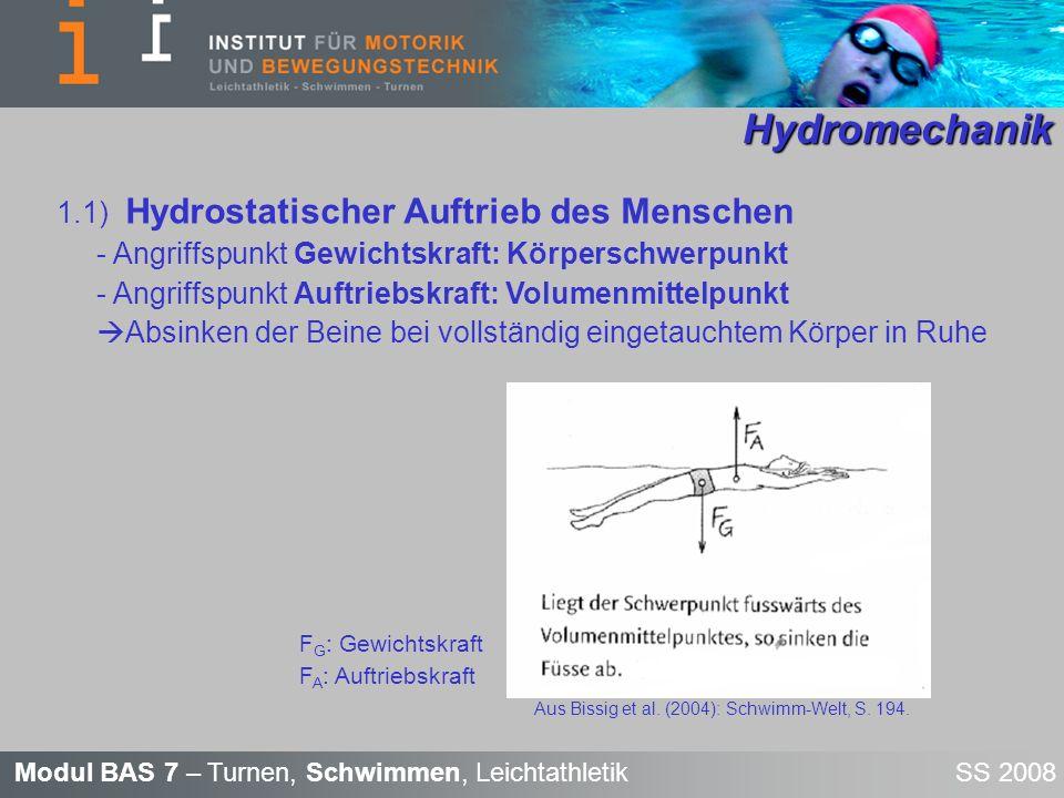 Modul BAS 7 – Turnen, Schwimmen, Leichtathletik SS 2008 Hydromechanik Hydromechanik 1.1) Hydrostatischer Auftrieb des Menschen - Angriffspunkt Gewicht