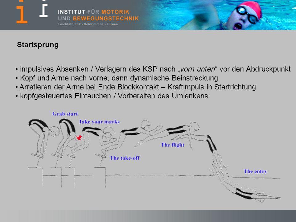 impulsives Absenken / Verlagern des KSP nach vorn unten vor den Abdruckpunkt Kopf und Arme nach vorne, dann dynamische Beinstreckung Arretieren der Ar