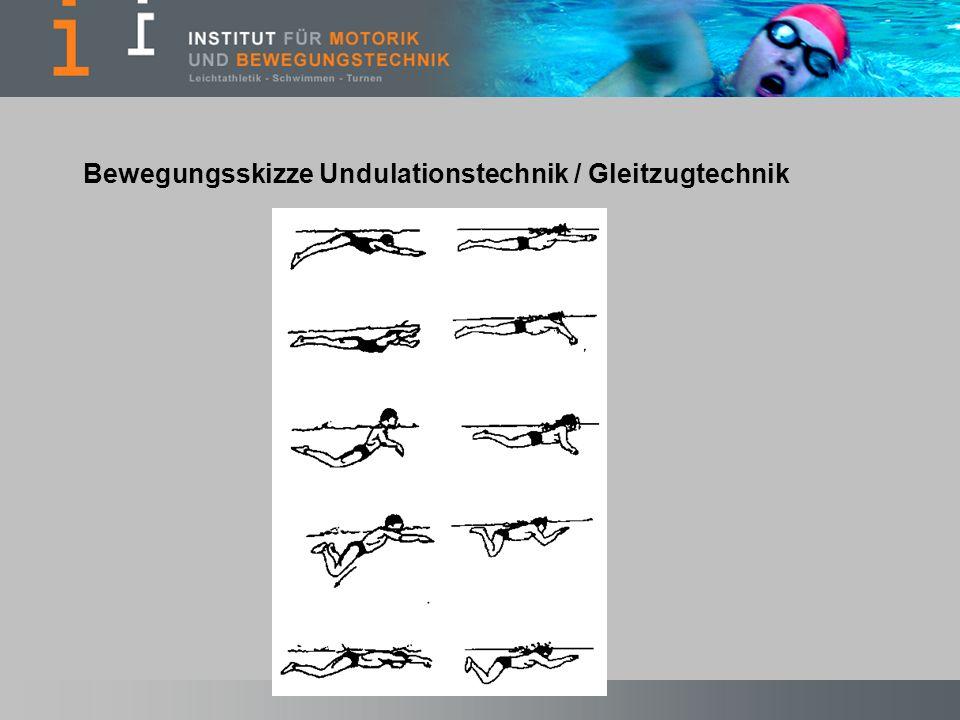 Bewegungsskizze Undulationstechnik / Gleitzugtechnik
