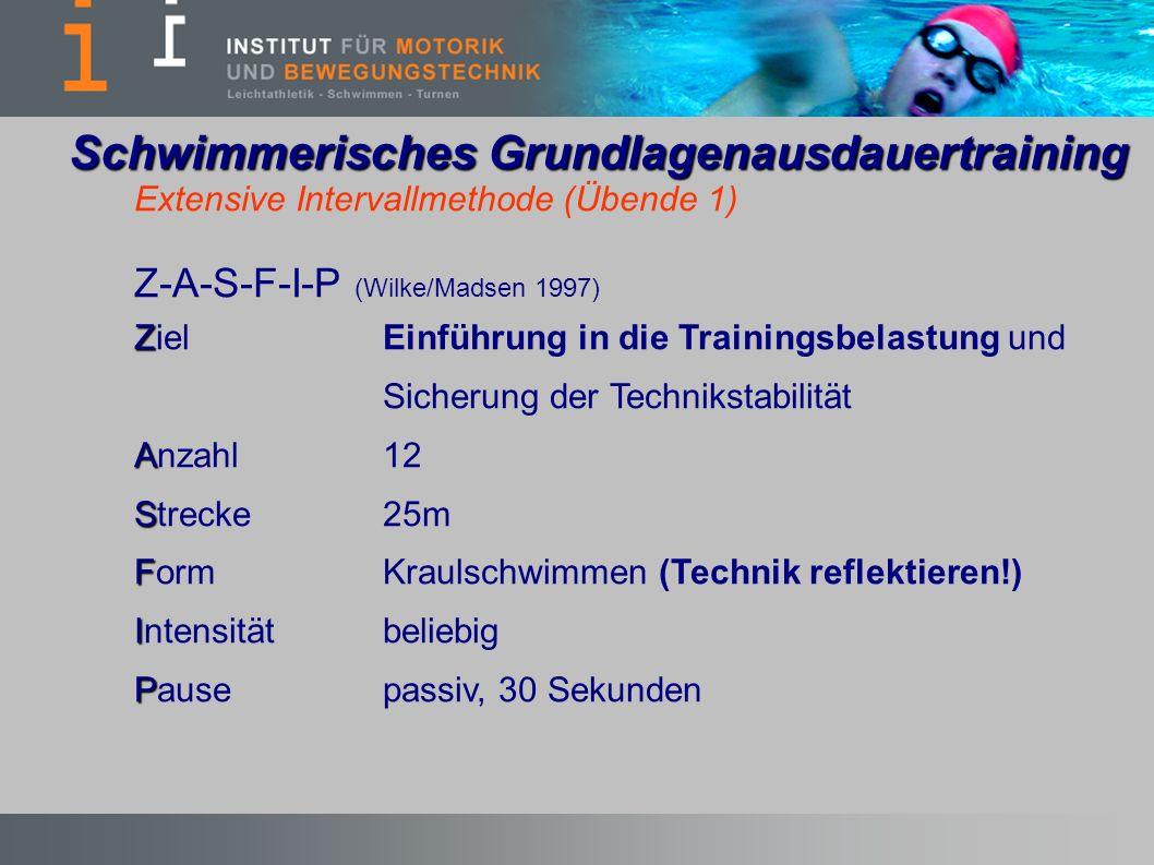 Extensive Intervallmethode (Übende 1) Z-A-S-F-I-P (Wilke/Madsen 1997) Z ZielEinführung in die Trainingsbelastung und Sicherung der Technikstabilität A