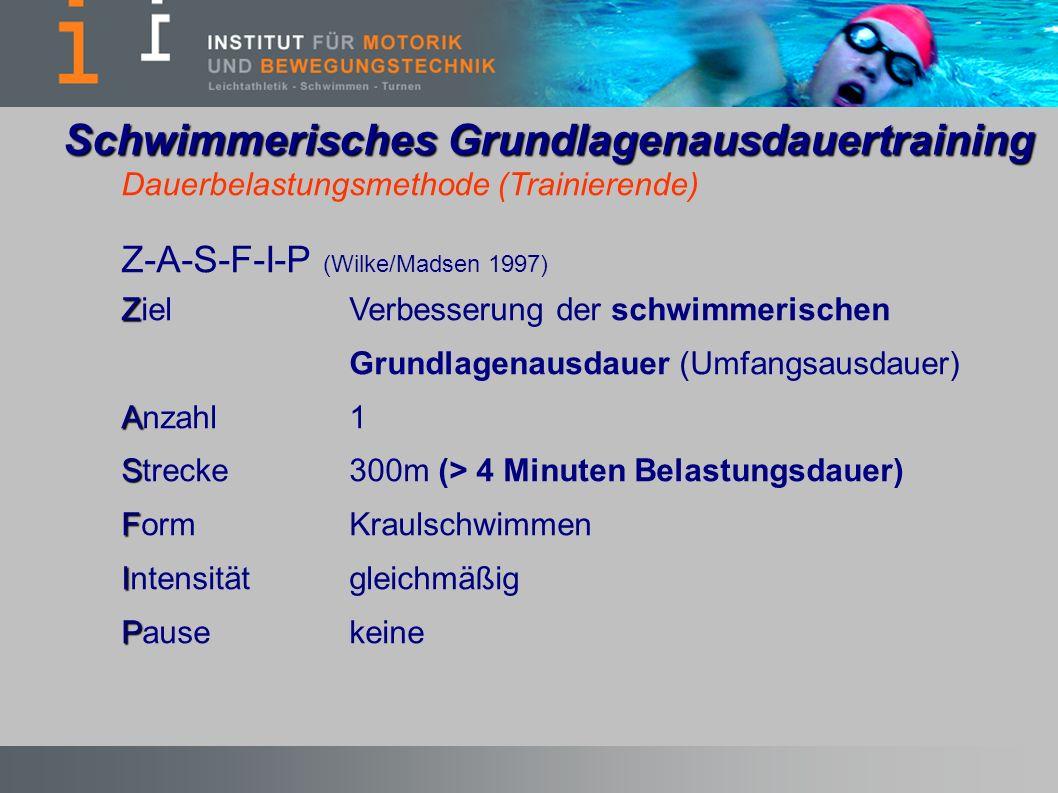 Dauerbelastungsmethode (Trainierende) Z-A-S-F-I-P (Wilke/Madsen 1997) Z ZielVerbesserung der schwimmerischen Grundlagenausdauer (Umfangsausdauer) A Anzahl1 S Strecke300m (> 4 Minuten Belastungsdauer) F FormKraulschwimmen I Intensitätgleichmäßig P Pausekeine Schwimmerisches Grundlagenausdauertraining