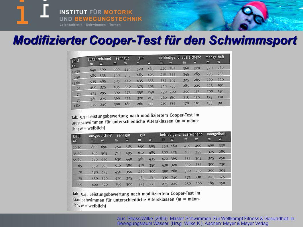 Aus: Strass/Wilke (2006): Master Schwimmen.Für Wettkampf Fitness & Gesundheit.