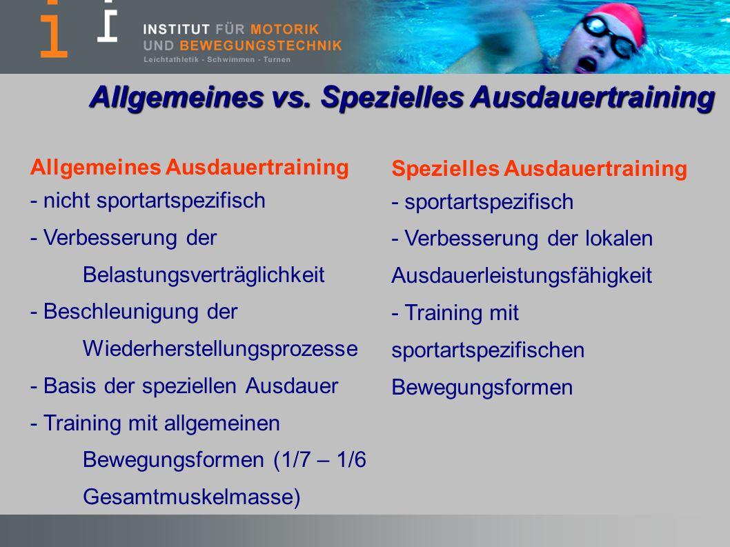 Allgemeines vs. Spezielles Ausdauertraining Allgemeines Ausdauertraining - nicht sportartspezifisch - Verbesserung der Belastungsverträglichkeit - Bes