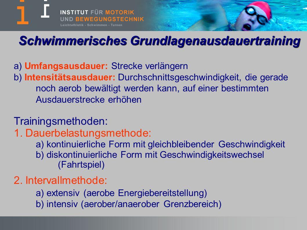 Schwimmerisches Grundlagenausdauertraining a) Umfangsausdauer: Strecke verlängern b) Intensitätsausdauer: Durchschnittsgeschwindigkeit, die gerade noc