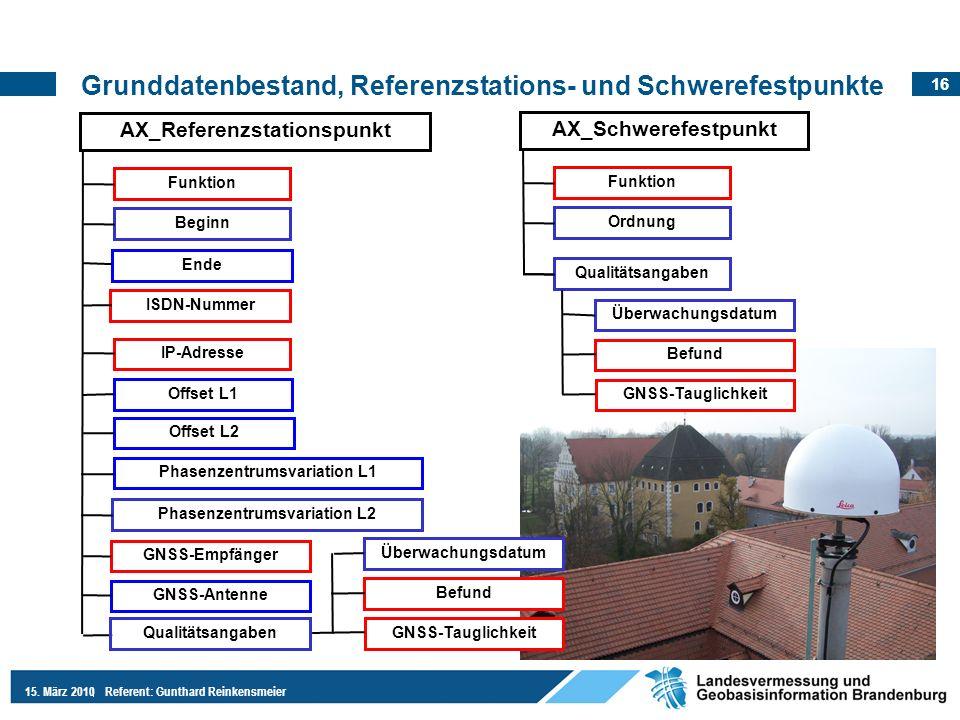 16 15. März 2010Referent: Gunthard Reinkensmeier Grunddatenbestand, Referenzstations- und Schwerefestpunkte AX_Referenzstationspunkt Funktion Beginn I