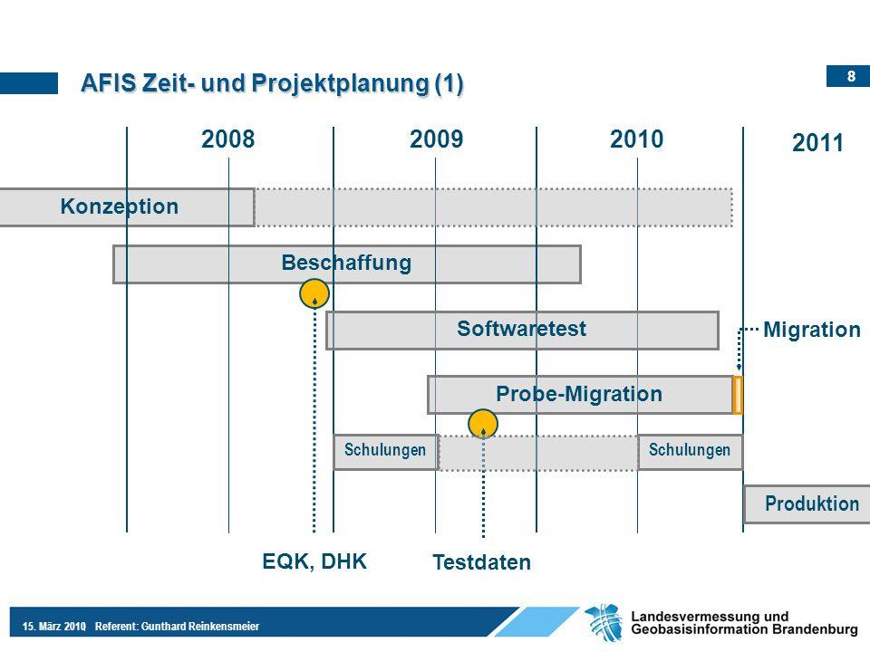 8 15. März 2010Referent: Gunthard Reinkensmeier Konzeption Beschaffung 200820092010 Probe-Migration Testdaten EQK, DHK Softwaretest Migration AFIS Zei