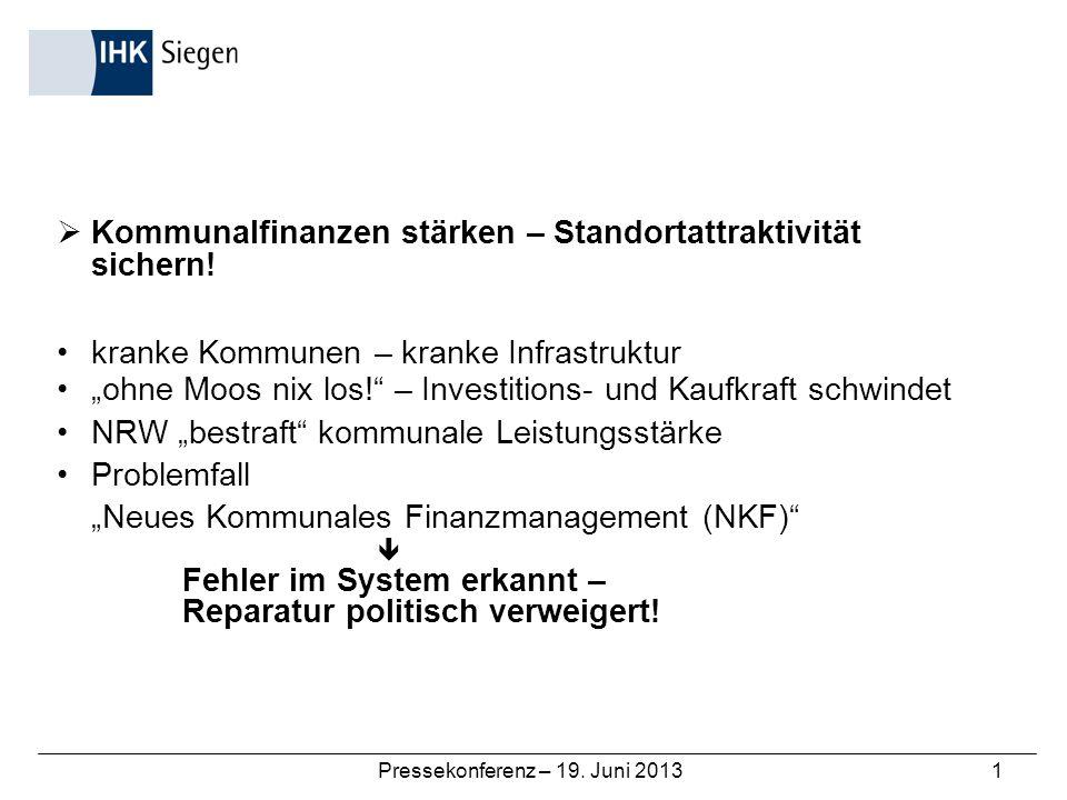 Pressekonferenz – 19. Juni 20131 Kommunalfinanzen stärken – Standortattraktivität sichern! kranke Kommunen – kranke Infrastruktur ohne Moos nix los! –