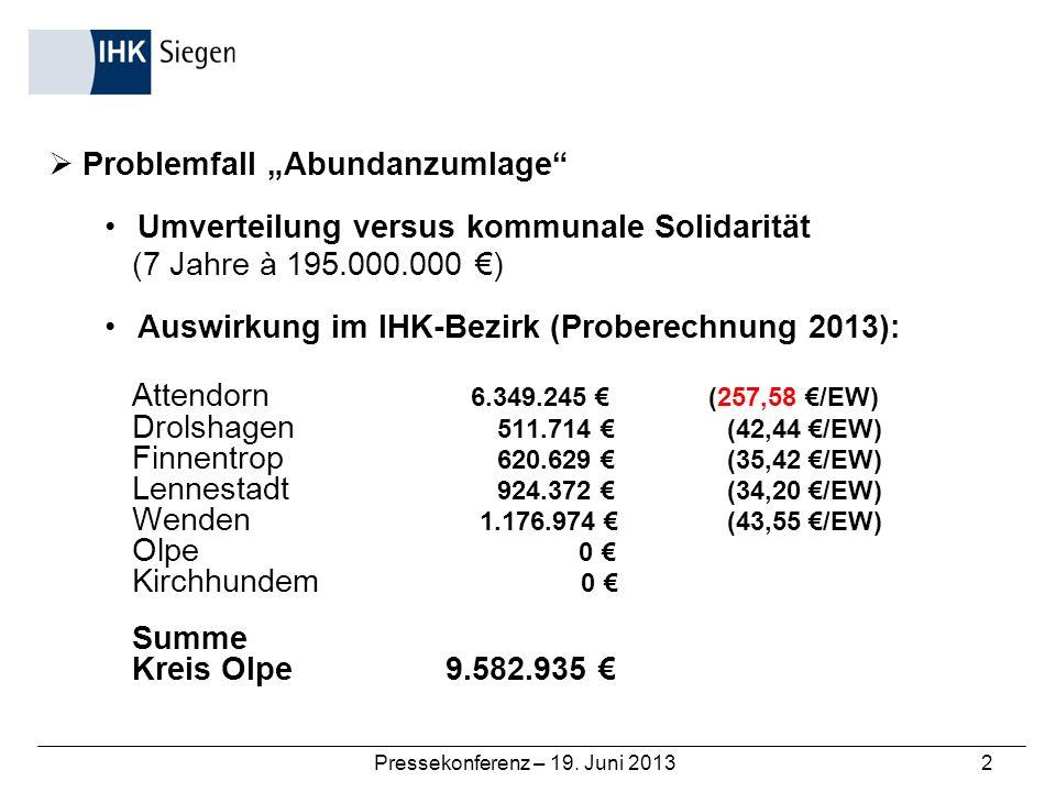 Pressekonferenz – 19. Juni 20132 Problemfall Abundanzumlage Umverteilung versus kommunale Solidarität (7 Jahre à 195.000.000 ) Auswirkung im IHK-Bezir