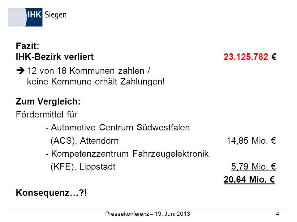 Pressekonferenz – 19. Juni 20134 Fazit: IHK-Bezirk verliert23.125.782 12 von 18 Kommunen zahlen / keine Kommune erhält Zahlungen! Zum Vergleich: Förde