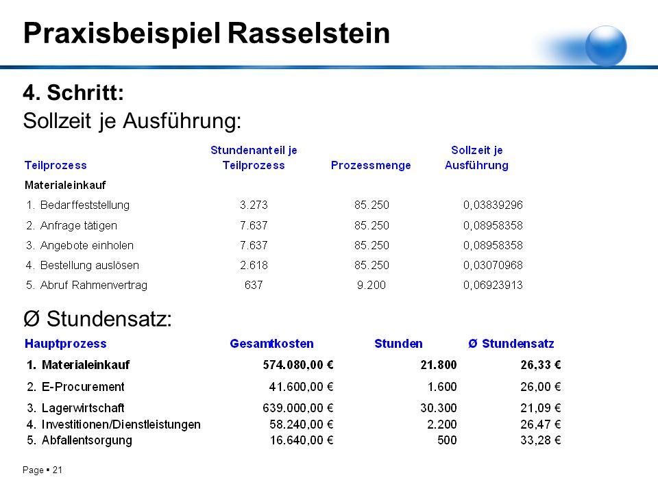 Page 21 Praxisbeispiel Rasselstein 4. Schritt: Sollzeit je Ausführung: Ø Stundensatz: