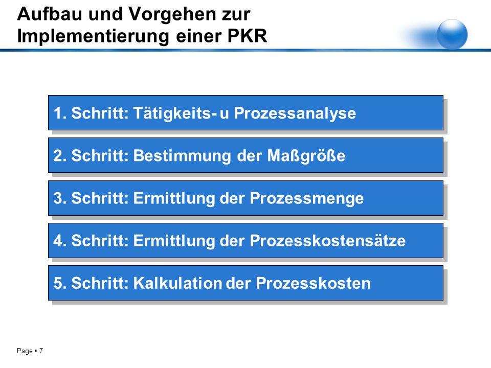 Page 7 Aufbau und Vorgehen zur Implementierung einer PKR 1. Schritt: Tätigkeits- u Prozessanalyse 2. Schritt: Bestimmung der Maßgröße 3. Schritt: Ermi